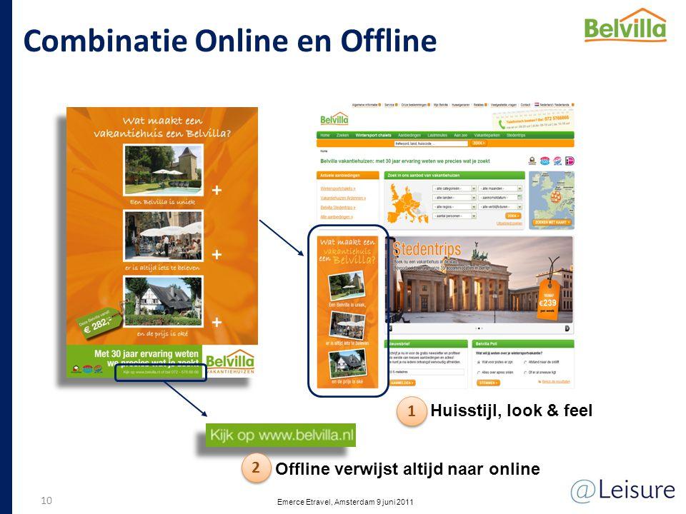 Combinatie Online en Offline Huisstijl, look & feel Offline verwijst altijd naar online 1 1 2 2 10 Emerce Etravel, Amsterdam 9 juni 2011