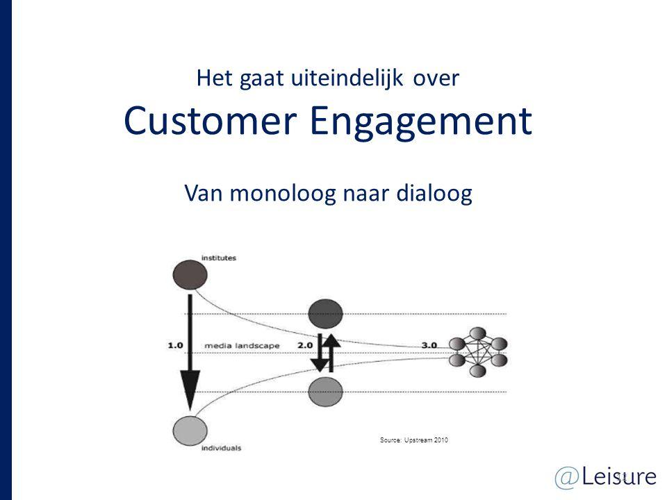 12 Source: Upstream 2010 Het gaat uiteindelijk over Customer Engagement Van monoloog naar dialoog