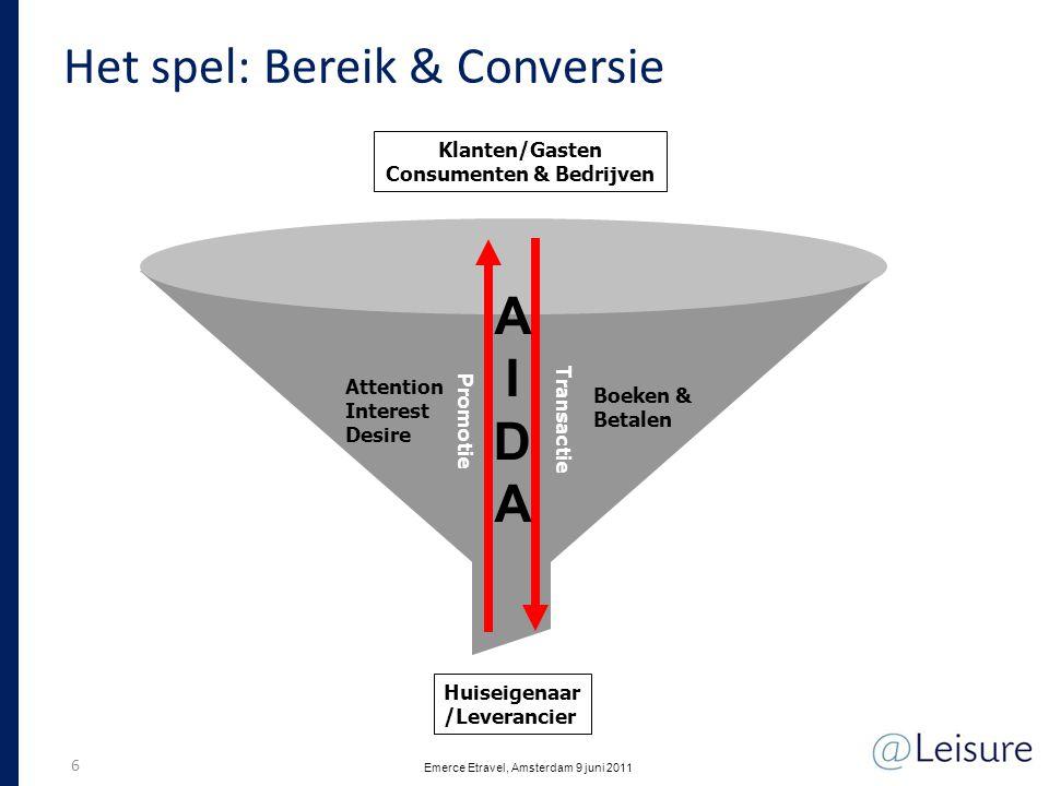 Het spel: Bereik & Conversie Promotie Transactie Klanten/Gasten Consumenten & Bedrijven Huiseigenaar /Leverancier Attention Interest Desire Boeken & B