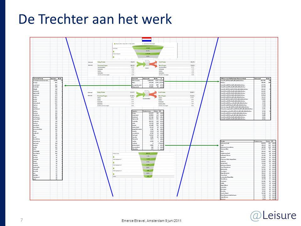 De Trechter aan het werk 7 Emerce Etravel, Amsterdam 9 juni 2011