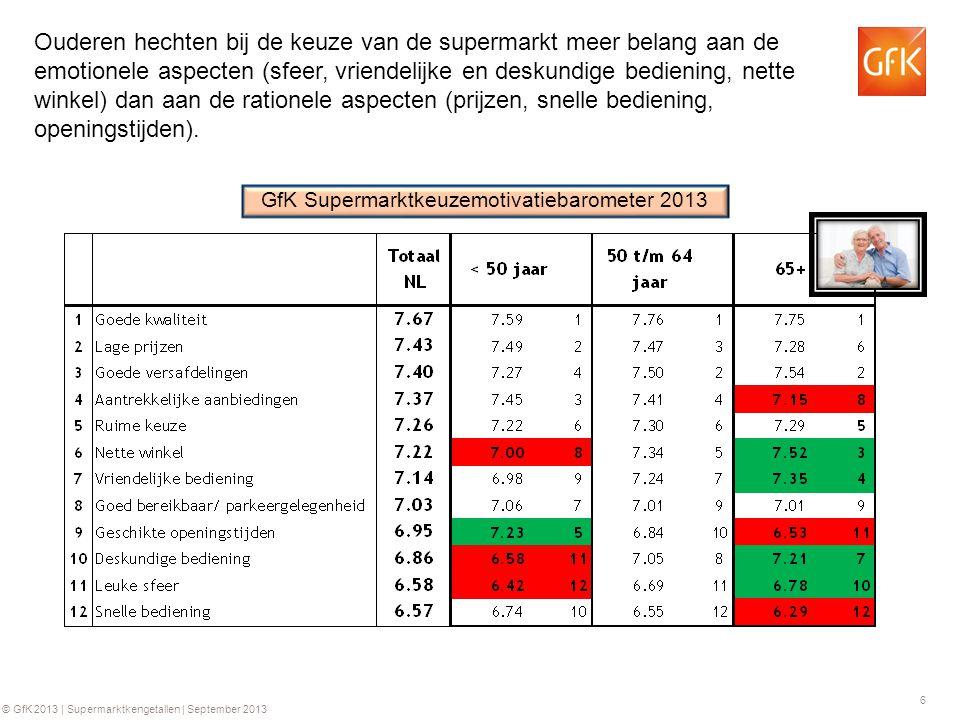 6 © GfK 2013 | Supermarktkengetallen | September 2013 Ouderen hechten bij de keuze van de supermarkt meer belang aan de emotionele aspecten (sfeer, vriendelijke en deskundige bediening, nette winkel) dan aan de rationele aspecten (prijzen, snelle bediening, openingstijden).