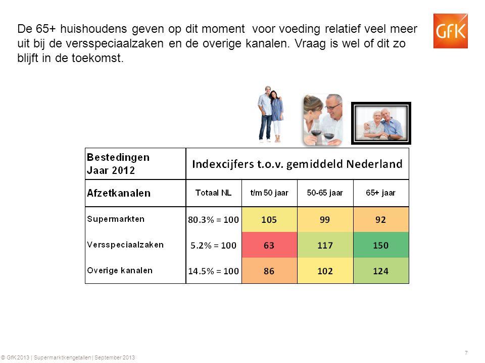 7 © GfK 2013 | Supermarktkengetallen | September 2013 De 65+ huishoudens geven op dit moment voor voeding relatief veel meer uit bij de versspeciaalzaken en de overige kanalen.