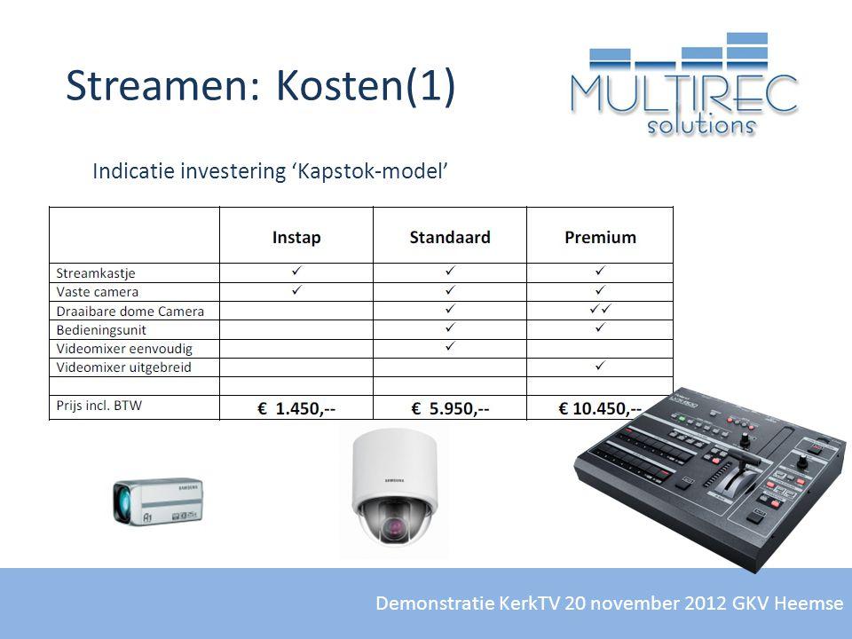 Demonstratie KerkTV 20 november 2012 GKV Heemse Streamen: Kosten(1) Indicatie investering 'Kapstok-model'