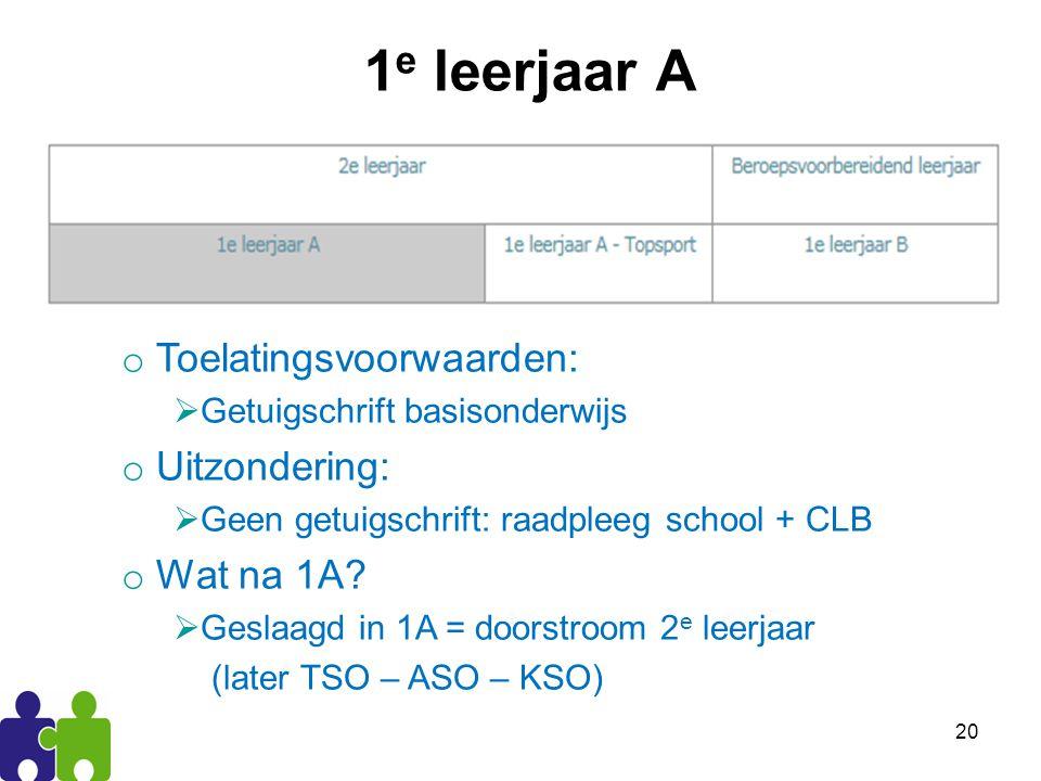 20 o Toelatingsvoorwaarden:  Getuigschrift basisonderwijs o Uitzondering:  Geen getuigschrift: raadpleeg school + CLB o Wat na 1A.