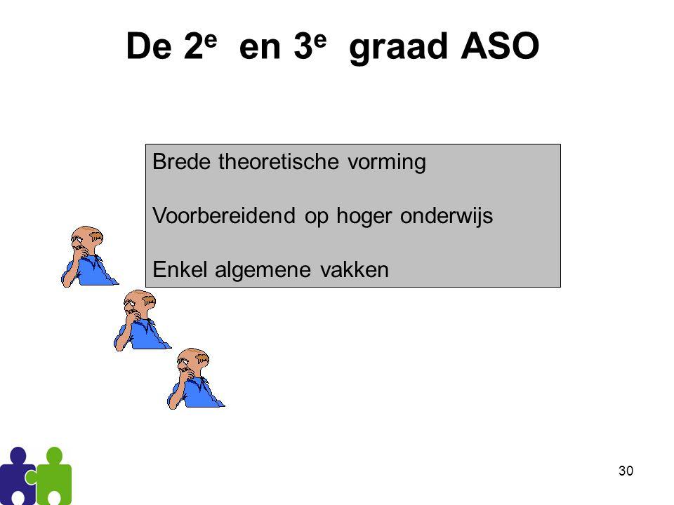 30 De 2 e en 3 e graad ASO Brede theoretische vorming Voorbereidend op hoger onderwijs Enkel algemene vakken