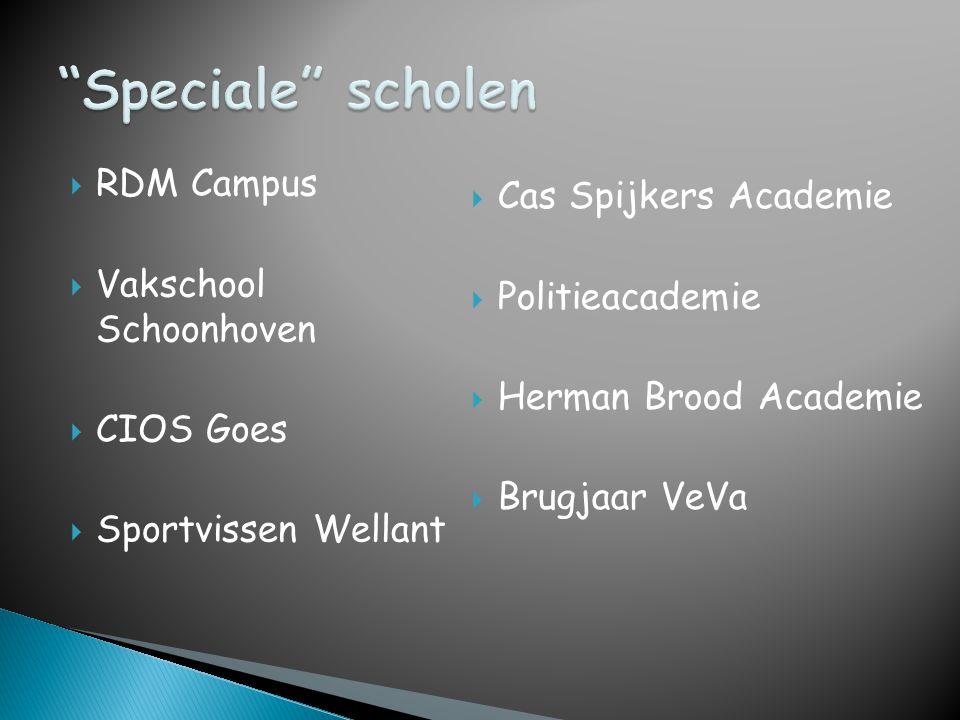  RDM Campus  Vakschool Schoonhoven  CIOS Goes  Sportvissen Wellant  Cas Spijkers Academie  Politieacademie  Herman Brood Academie  Brugjaar Ve