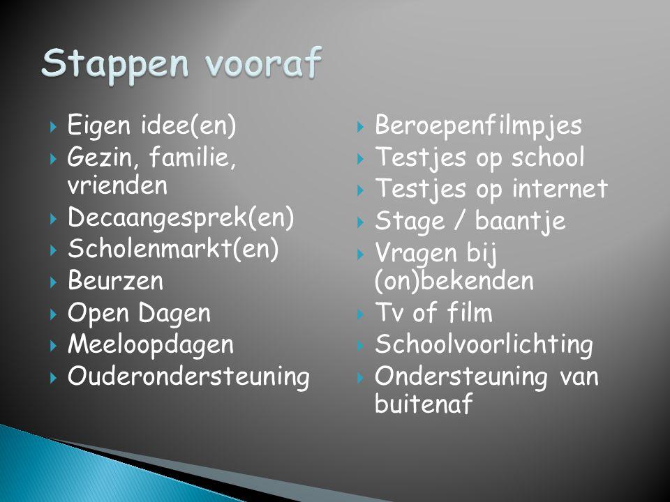  Eigen idee(en)  Gezin, familie, vrienden  Decaangesprek(en)  Scholenmarkt(en)  Beurzen  Open Dagen  Meeloopdagen  Ouderondersteuning  Beroep