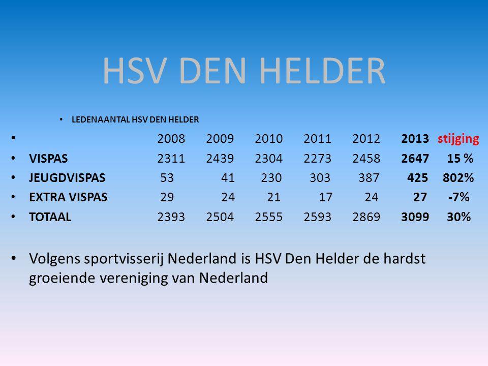HSV DEN HELDER • LEDENAANTAL HSV DEN HELDER • 200820092010201120122013 stijging • VISPAS231124392304227324582647 15 % • JEUGDVISPAS 53 41 230 303 387