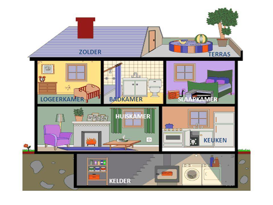 SLAAPKAMER HUISKAMER Opdracht 1.Teken je eigen huis a)Welke plek heeft Jezus.