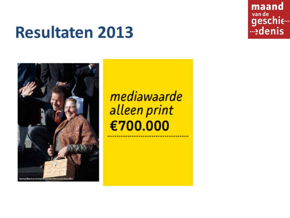 Inspiratie website Maandvandegeschiedenis.nl