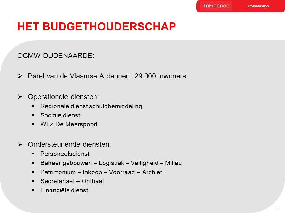Presentation HET BUDGETHOUDERSCHAP OCMW OUDENAARDE:  Parel van de Vlaamse Ardennen: 29.000 inwoners  Operationele diensten:  Regionale dienst schul