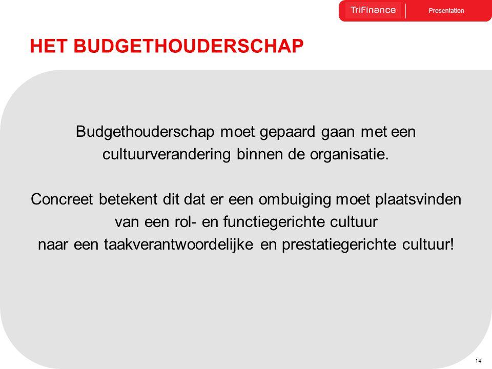 Presentation HET BUDGETHOUDERSCHAP Budgethouderschap moet gepaard gaan met een cultuurverandering binnen de organisatie. Concreet betekent dit dat er