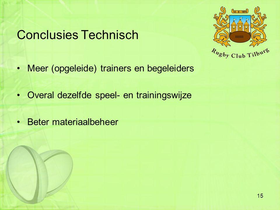 Conclusies Technisch •Meer (opgeleide) trainers en begeleiders •Overal dezelfde speel- en trainingswijze •Beter materiaalbeheer 15