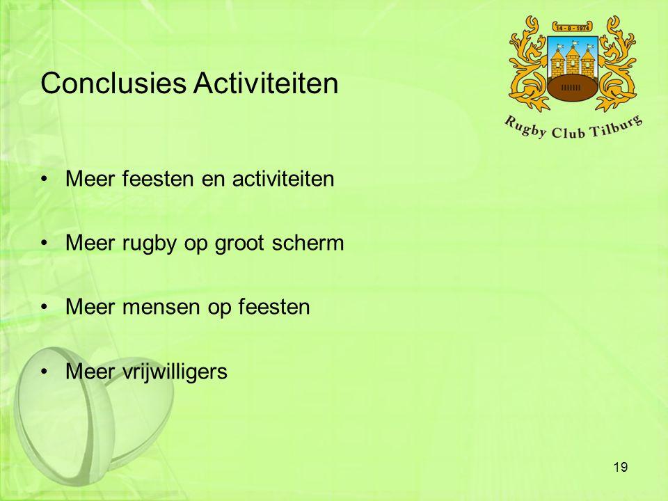 Conclusies Activiteiten •Meer feesten en activiteiten •Meer rugby op groot scherm •Meer mensen op feesten •Meer vrijwilligers 19