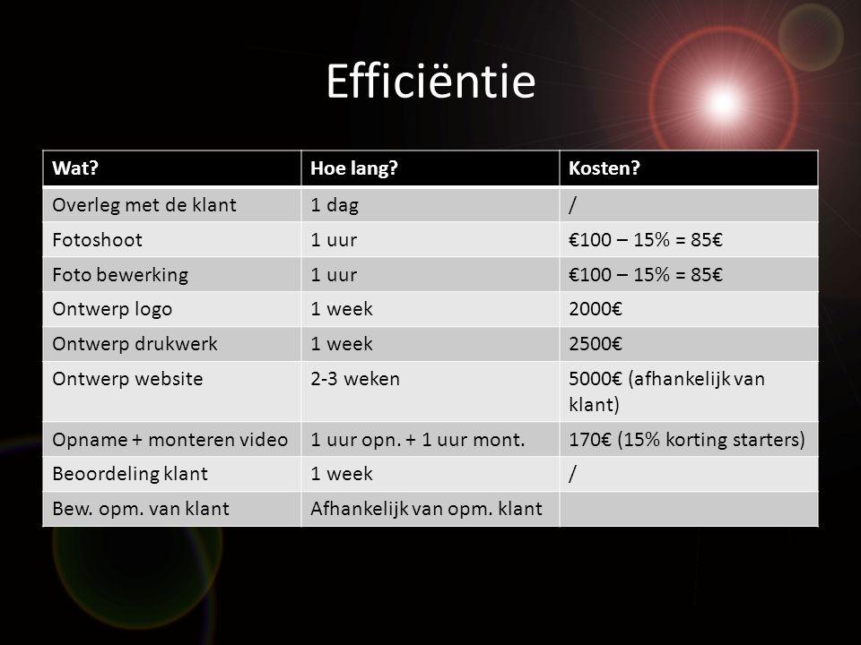 Efficiëntie Wat Hoe lang Kosten.