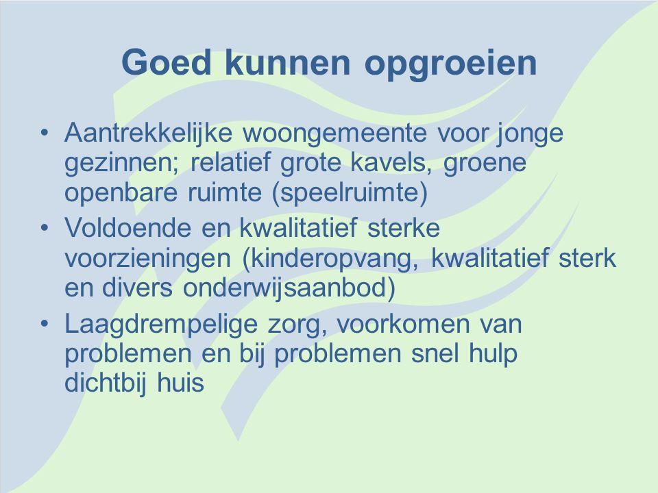 Langzultuwonen = www.langzultuwonen.nl •3D huis •Folders •Producten •Lokale pagina Olst-Wijhe •TV serie RTV Oost •Lokale activiteiten