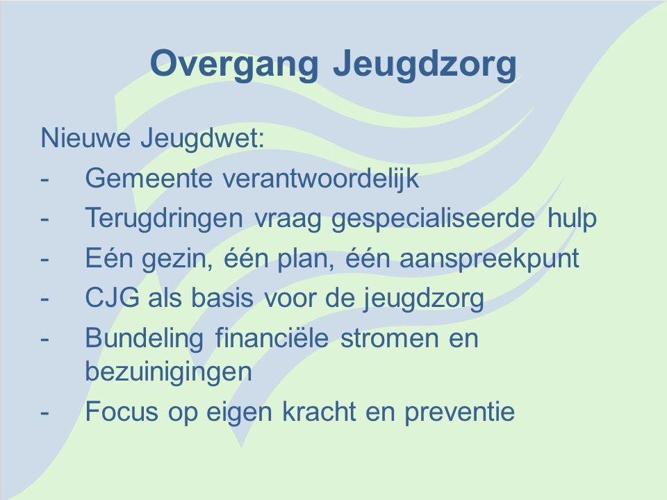Cijfers Olst-Wijhe 2012 Totaal447 jeugdigen € 3.187.000 •10% van de jongeren in Olst-Wijhe komt in aanraking met jeugdzorg.