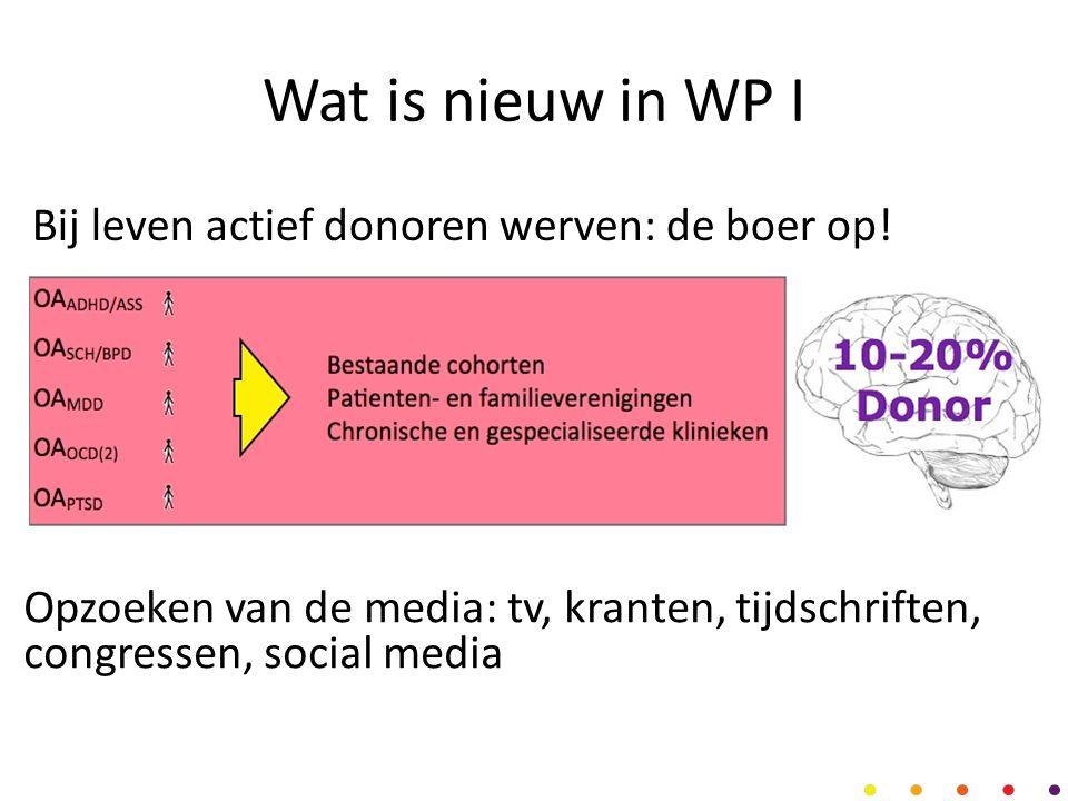 Wat is nieuw in WP I Bij leven actief donoren werven: de boer op.