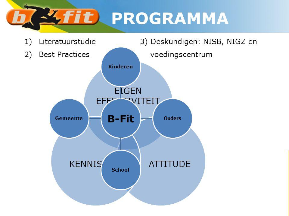 1)Literatuurstudie3) Deskundigen: NISB, NIGZ en 2)Best Practices voedingscentrum EIGEN EFFECTIVITEIT ATTITUDEKENNIS B-Fit Kinderen Ouders SchoolGemeen