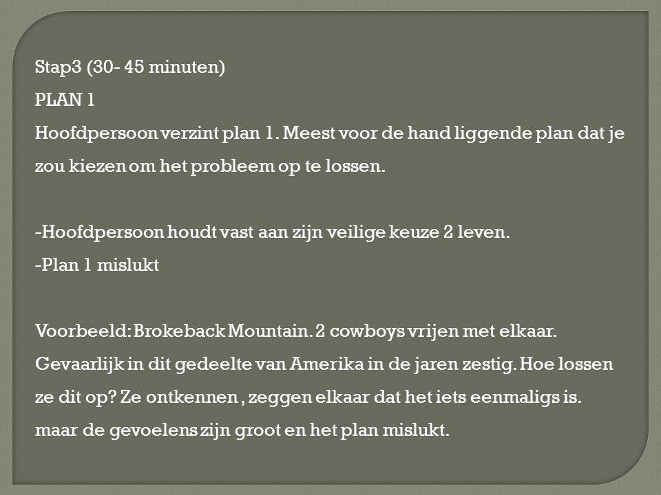 Stap3 (30- 45 minuten) PLAN 1 Hoofdpersoon verzint plan 1.