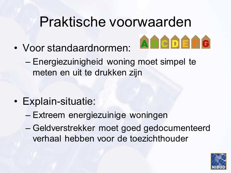 Praktische voorwaarden •Voor standaardnormen: –Energiezuinigheid woning moet simpel te meten en uit te drukken zijn •Explain-situatie: –Extreem energi
