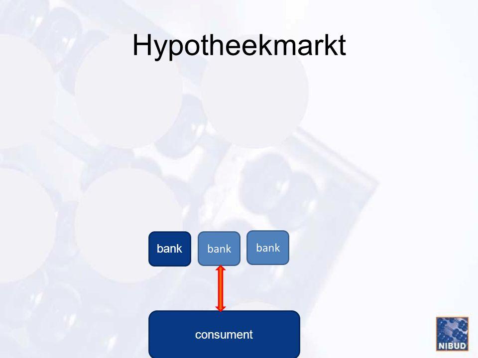 Hypotheken zijn ingewikkeld bank consument adviseur