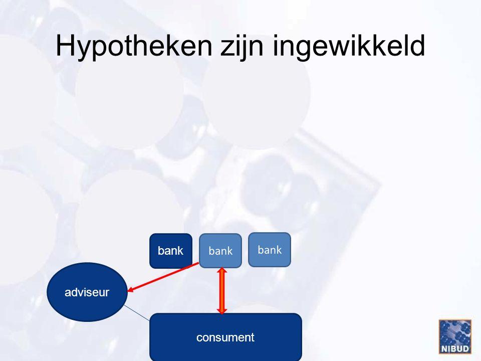 Toezicht bank consument adviseur DNB