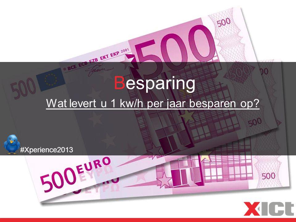 #Xperience2013 Wat levert u 1 kw/h per jaar besparen op Besparing