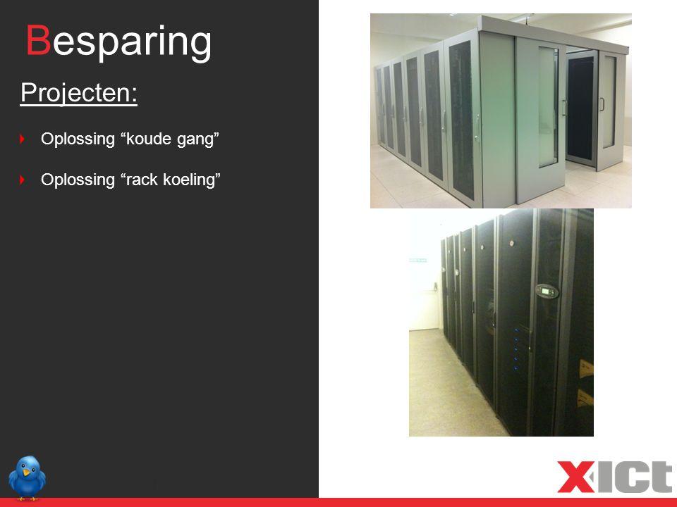 "#Xperience2013 Projecten: Oplossing ""koude gang"" Oplossing ""rack koeling"""