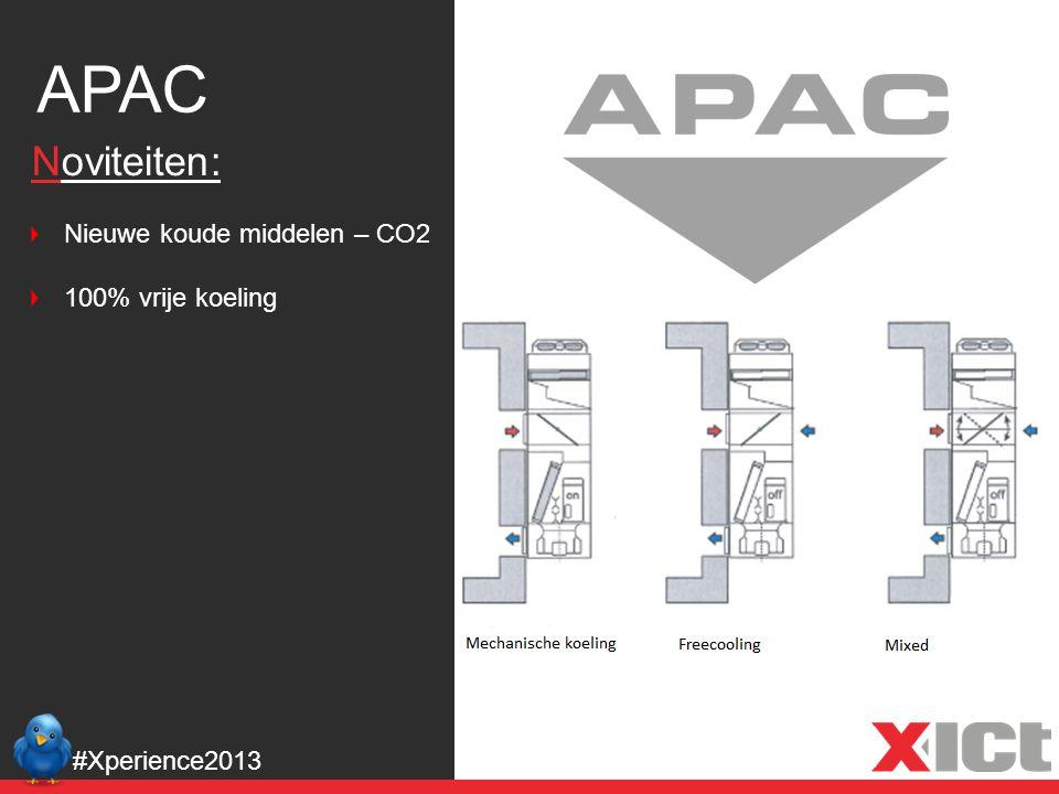 APAC #Xperience2013 Noviteiten: Nieuwe koude middelen – CO2 100% vrije koeling