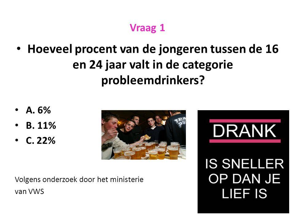Vraag 1 • Hoeveel procent van de jongeren tussen de 16 en 24 jaar valt in de categorie probleemdrinkers? • A. 6% • B. 11% • C. 22% Volgens onderzoek d