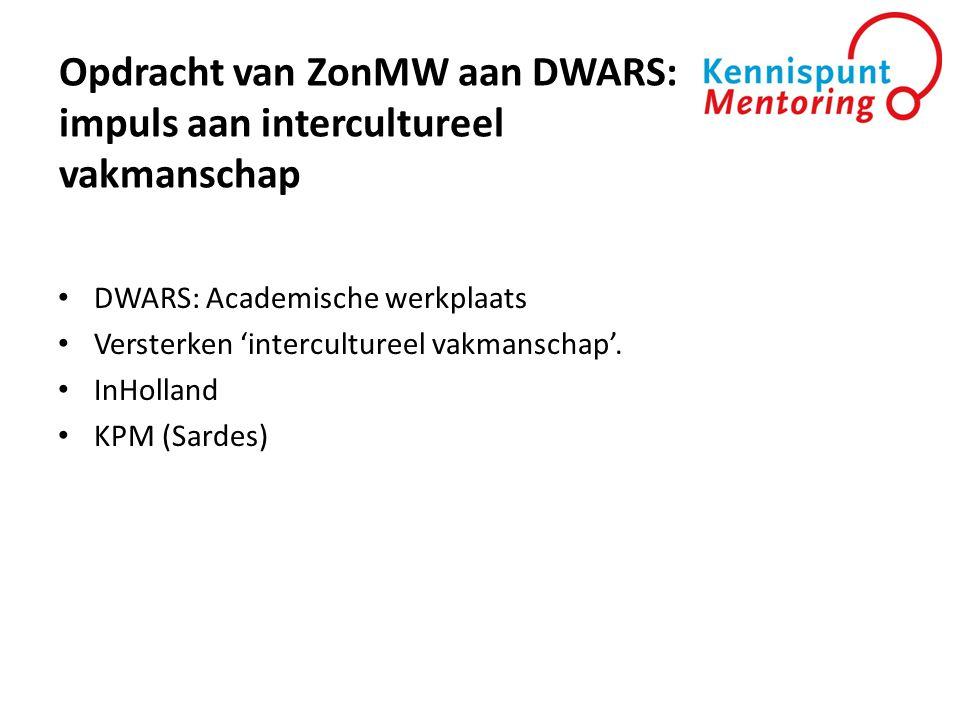 Opdracht van ZonMW aan DWARS: impuls aan intercultureel vakmanschap • DWARS: Academische werkplaats • Versterken 'intercultureel vakmanschap'. • InHol