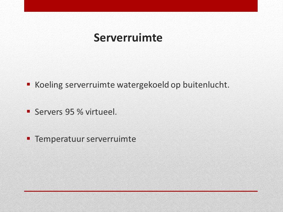 Serverruimte  Koeling serverruimte watergekoeld op buitenlucht.  Servers 95 % virtueel.  Temperatuur serverruimte