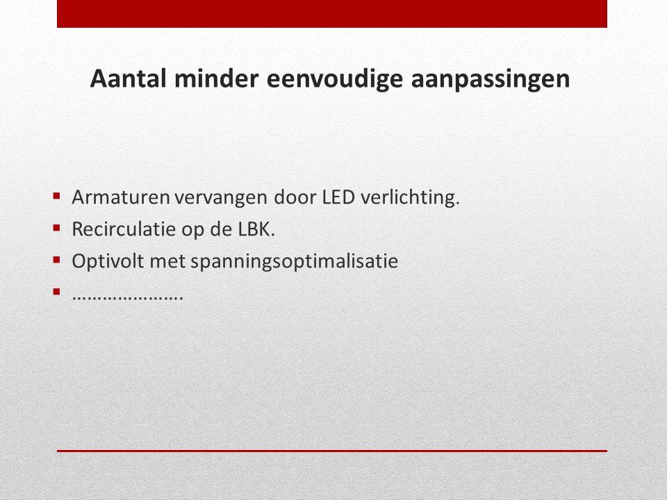 Aantal minder eenvoudige aanpassingen  Armaturen vervangen door LED verlichting.  Recirculatie op de LBK.  Optivolt met spanningsoptimalisatie  ……
