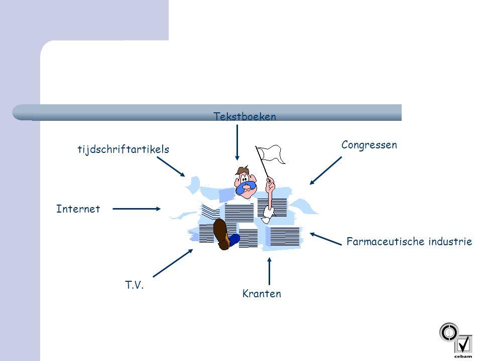 tijdschriftartikels Tekstboeken Internet T.V. Kranten Congressen Farmaceutische industrie