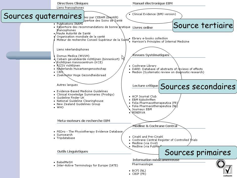 Sources primaires Sources quaternaires Source tertiaire Sources secondaires