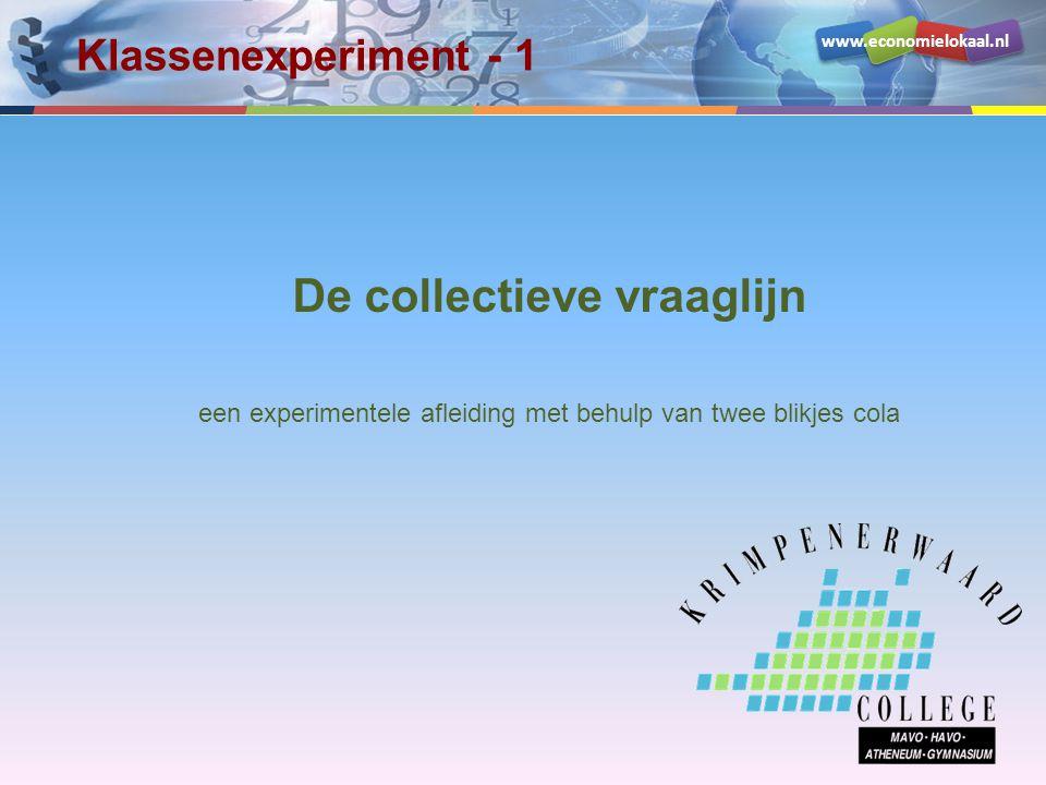 www.economielokaal.nl De collectieve vraaglijn een experimentele afleiding met behulp van twee blikjes cola Klassenexperiment - 1
