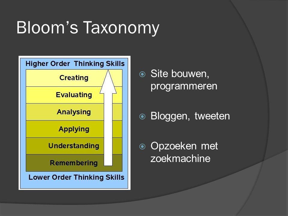 Bloom's Taxonomy  Site bouwen, programmeren  Bloggen, tweeten  Opzoeken met zoekmachine