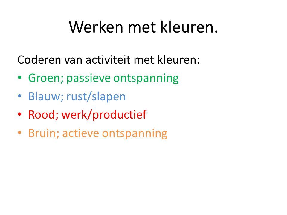 Werken met kleuren. Coderen van activiteit met kleuren: • Groen; passieve ontspanning • Blauw; rust/slapen • Rood; werk/productief • Bruin; actieve on