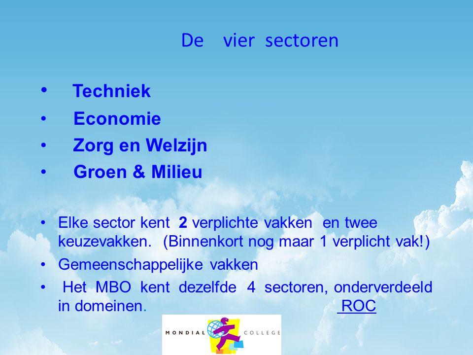 De vier sectoren • Techniek • Economie • Zorg en Welzijn • Groen & Milieu •Elke sector kent 2 verplichte vakken en twee keuzevakken.