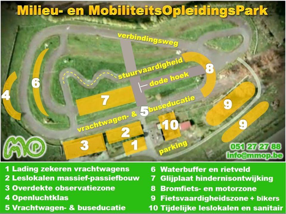Vlaamse Overheid – Provincie – Gemeente Ingelmunster – Diverse beroepsfederaties - … steunen het project CONTACT: SG Sint-Michiel – MMOP info – Leenstraat 32 – 8800 ROESELARE – tav Sioen José Tel.