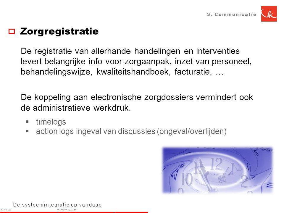 3. Communicatie Zorgregistratie De systeemintegratie op vandaag De registratie van allerhande handelingen en interventies levert belangrijke info voor