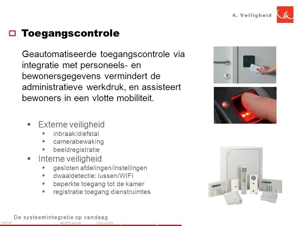 4. Veiligheid Toegangscontrole De systeemintegratie op vandaag Geautomatiseerde toegangscontrole via integratie met personeels- en bewonersgegevens ve