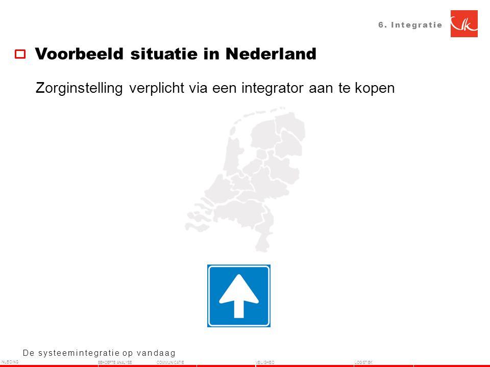 6. Integratie Voorbeeld situatie in Nederland De systeemintegratie op vandaag Zorginstelling verplicht via een integrator aan te kopen INLEIDING BEHOE