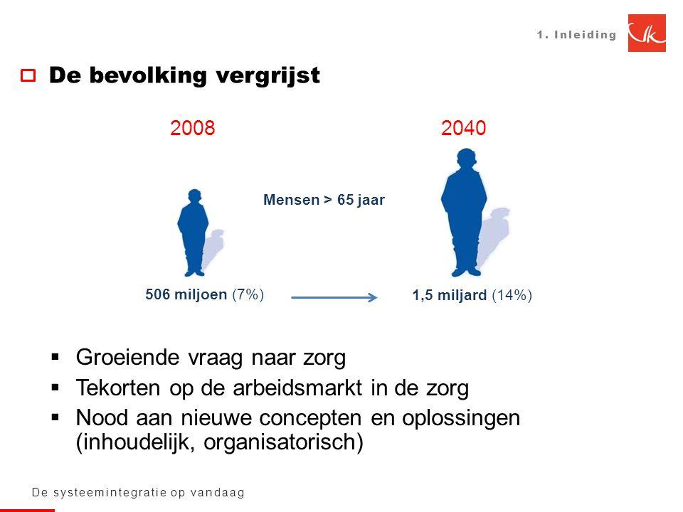 1. Inleiding De bevolking vergrijst De systeemintegratie op vandaag  Groeiende vraag naar zorg  Tekorten op de arbeidsmarkt in de zorg  Nood aan ni