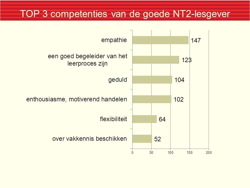 TOP 3 competenties van de goede NT2-lesgever