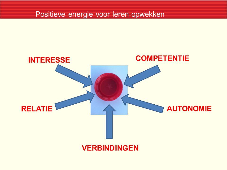 INTERESSE COMPETENTIE VERBINDINGEN RELATIE AUTONOMIE Positieve energie voor leren opwekken