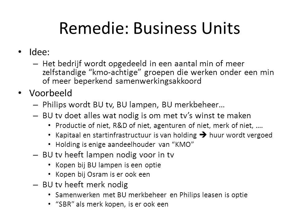 """Remedie: Business Units • Idee: – Het bedrijf wordt opgedeeld in een aantal min of meer zelfstandige """"kmo-achtige"""" groepen die werken onder een min of"""