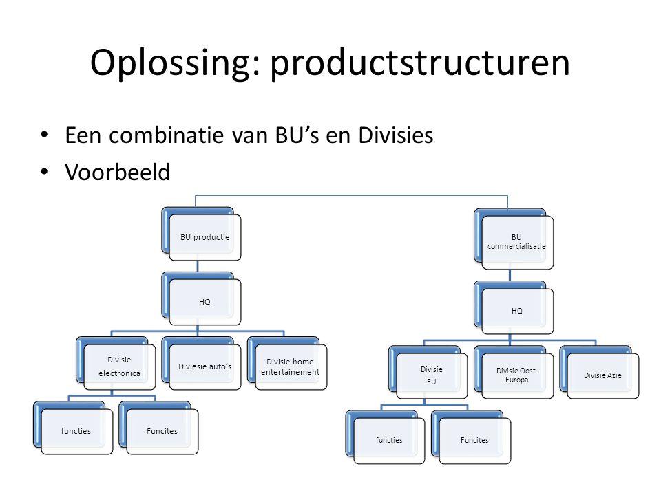 Oplossing: productstructuren • Een combinatie van BU's en Divisies • Voorbeeld BU productieHQ Divisie electronica functiesFuncitesDiviesie auto's Divi