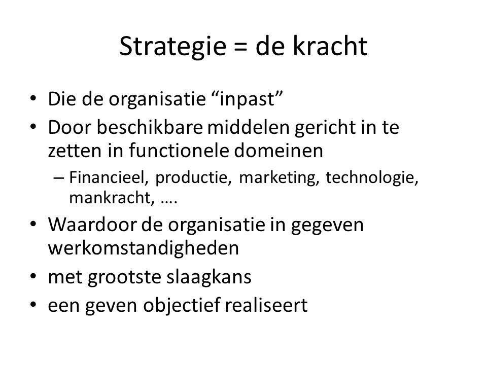 """Strategie = de kracht • Die de organisatie """"inpast"""" • Door beschikbare middelen gericht in te zetten in functionele domeinen – Financieel, productie,"""